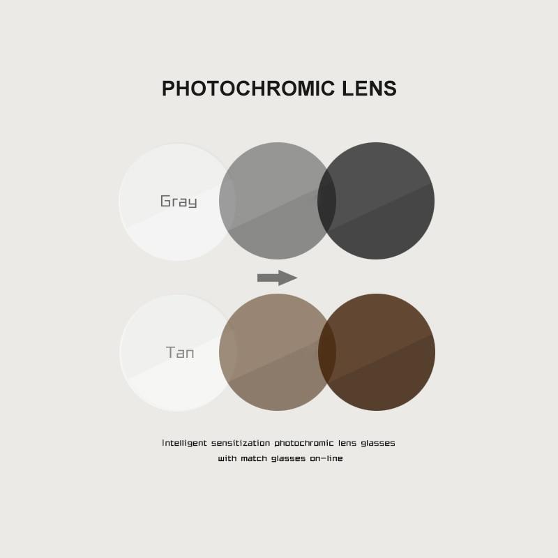 1 56 1 61 1 67 SPH 0 50 8 00 Photochromic Prescription CR 39 Resin