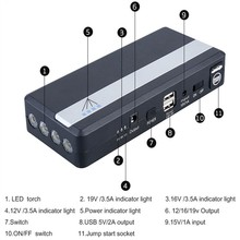 High Power Auto Multi-function Portable Car Battery Charger 12V Diesel Car Battery Jump Starter Power Bank