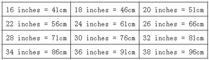 inches and cm