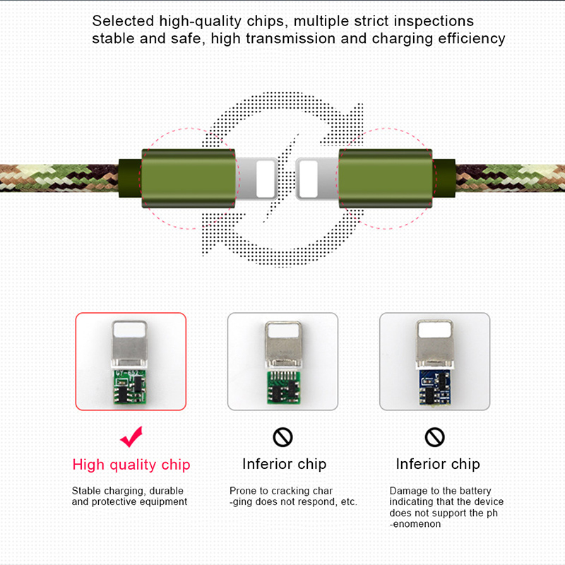 NOHON USB Data Charger Cable For iPhone X XS MAX XR 8 7 6 6S 5 5s Plus 2 1A Fast Charging Mobile Phone USB Data Cables For iPad in Mobile Phone Cables from Cellphones Telecommunications