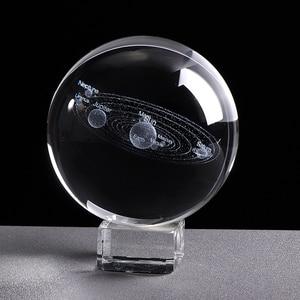 3D Miniature Solar System Mode