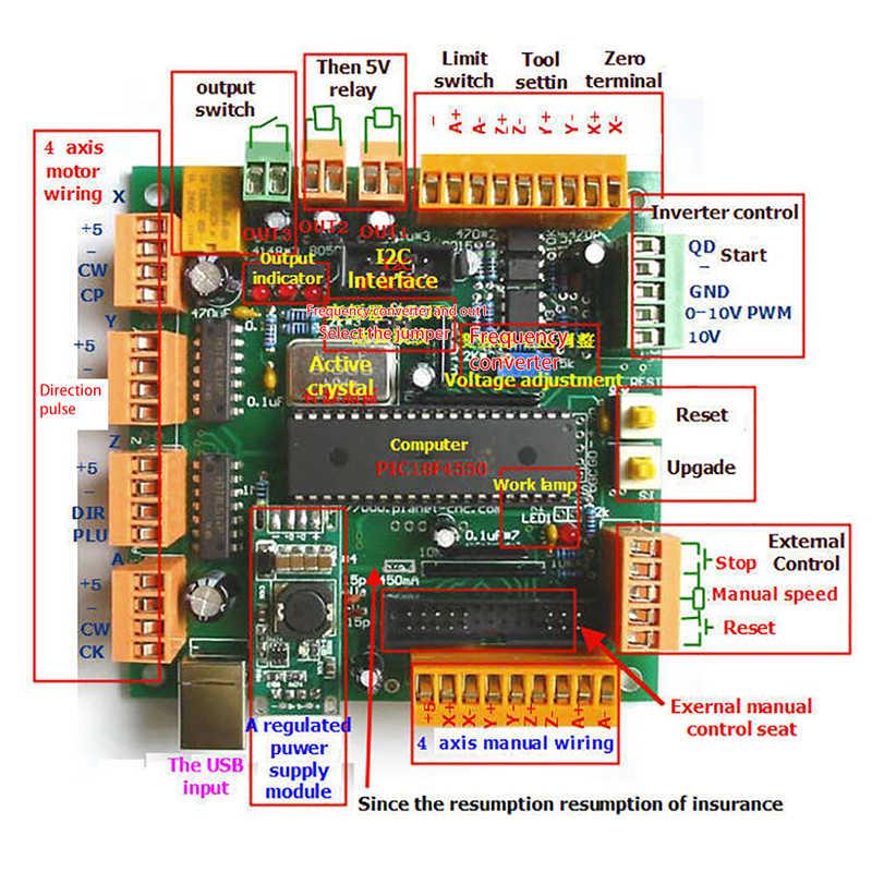 cnc detail feedback questions about high quality usbcnc 2 1 4 axis usb  on cnc block diagram, cnc usb wiring