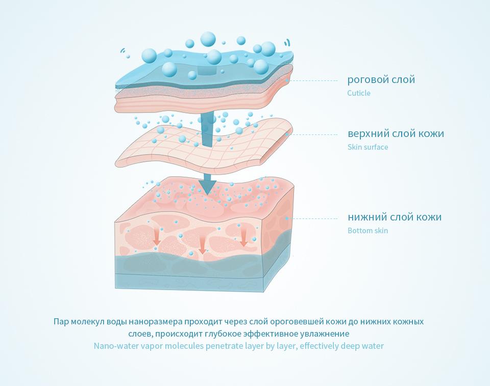 королевство заботится горячего тумана увлажнитель лица пароход озона стерилизации распаривание кожи lonic ароматерапия эфирное масло кд-2328
