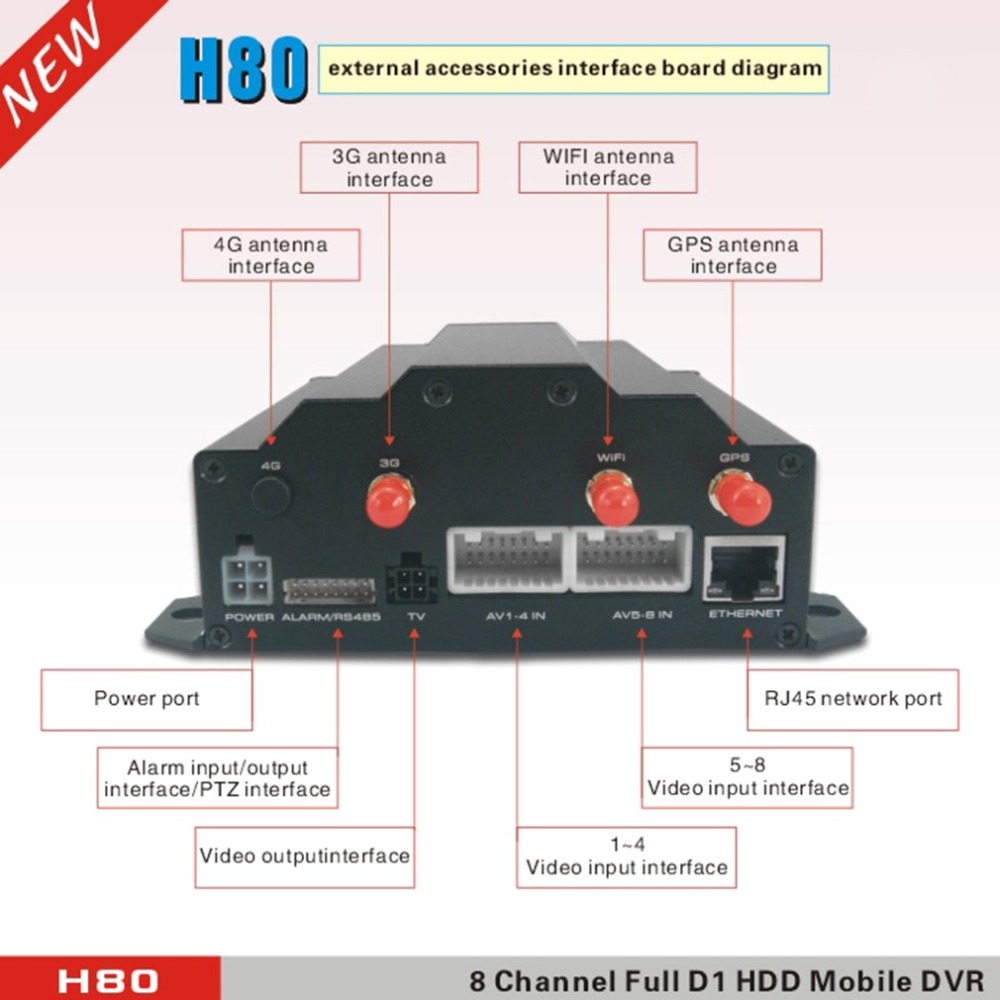 hisilicon chipset dvr 1080n 8ch system support 8 cameras h.264 dvr xmeye cloud supports two sd card and one hdd car dvr