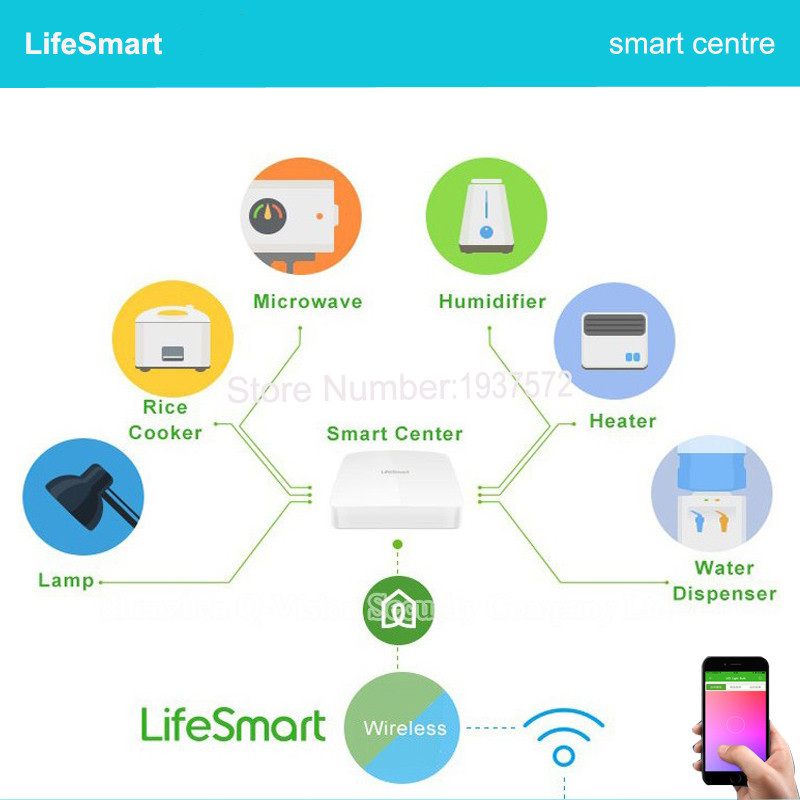 1-LifeSmart Home Security Automation Kit Wireless Remote Control WIFI HD 720P IP Camera Smart Center Station Combination System