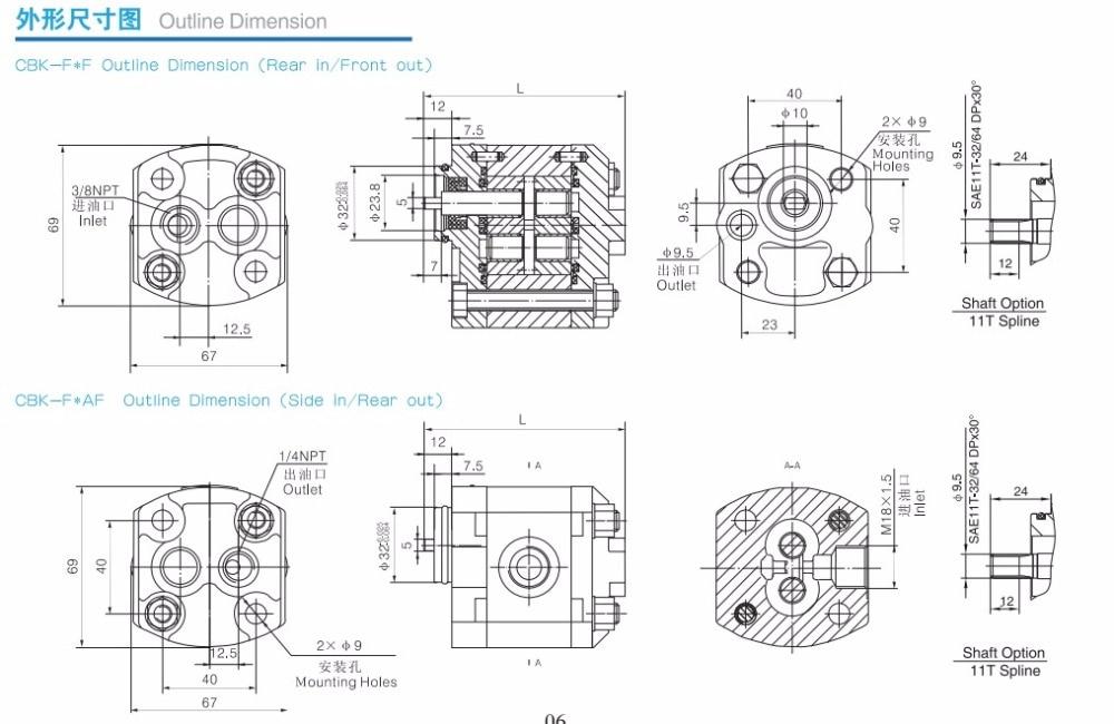 CBK-F2.1F CBK-F2.0F unidade de potência hidráulica da