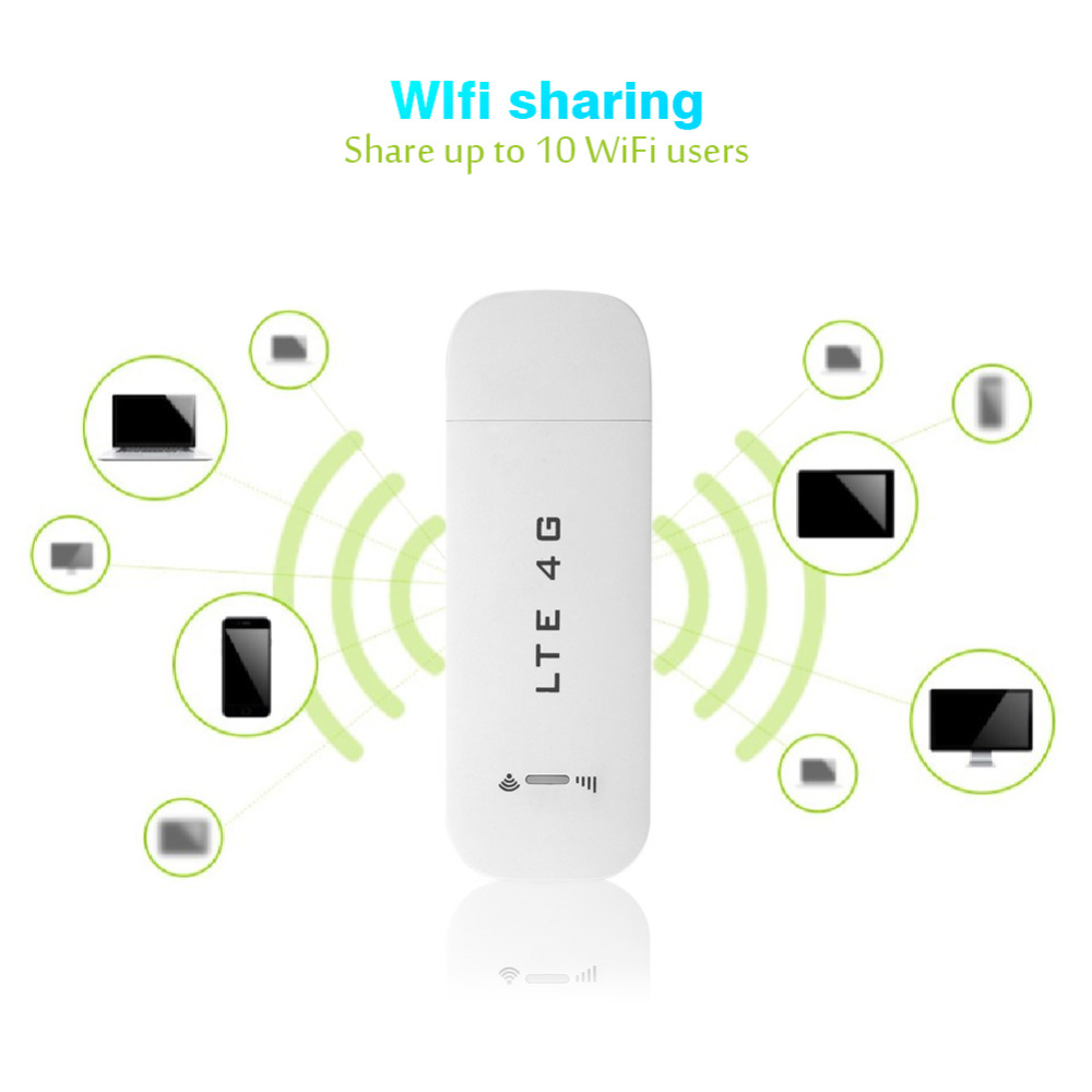 ⑦ Popular wireless modem with wifi and get free shipping - acl8175j