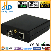 1080P 1080i Live RTMP Encoder HD 3G SDI To IP Encoder H.265 /HEVC H.264 /AVC For IPTV, Live Broadcast, Streaming Media Server