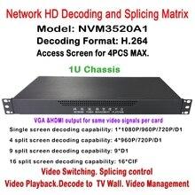 Mini 1U Case 2ch 4ch Screen CCTV IP 2MP video Matrix switcher Decoder Support 2/4ch Monitor Linux design IP PTZ onvif HDMI VGA