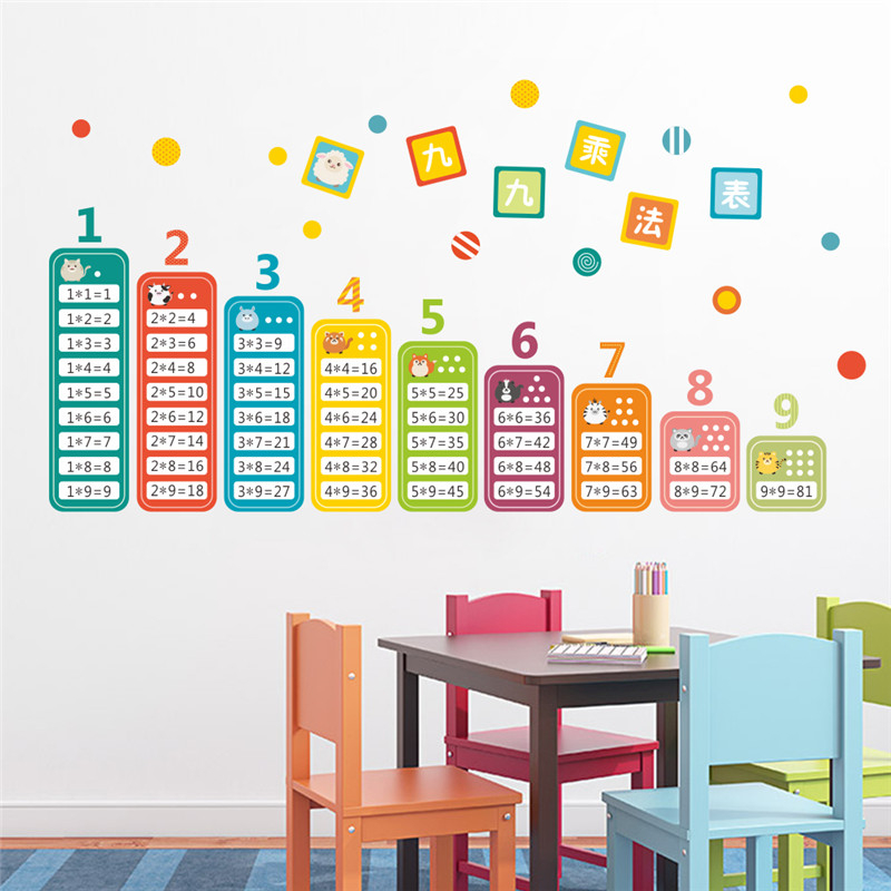 Children 99 Multiplication Table Cartoon Wall Stickers For Kids Rooms Kindergarten Environment Layout Learn Math Diy Art Mural