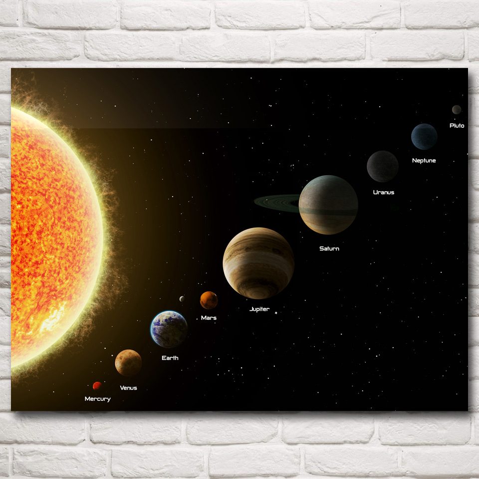 solar system planets - HD1920×1371