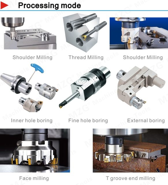 Milling Processing Mode