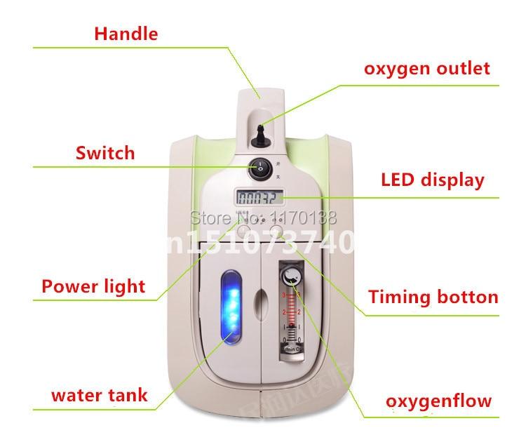 oxygen concentrator amazon