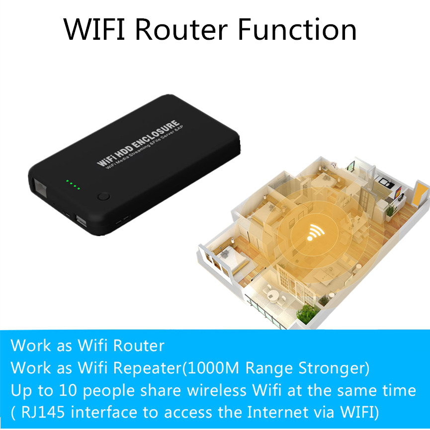 Wireless Hdd Box 4000mah Power Bank USB 3.0 To Sata 2.5 Inch 2TB Storage With Router WiFi Laptop Hdd Cases Drop Shipping