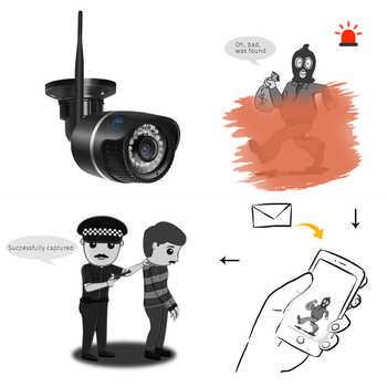 ZSVEDIO Surveillance Cameras IP Camera OnVif IP Cameras Wi Fi IP66 Outside Wireless 1080P HD 2MP Black 2.8mm Camera CCTV