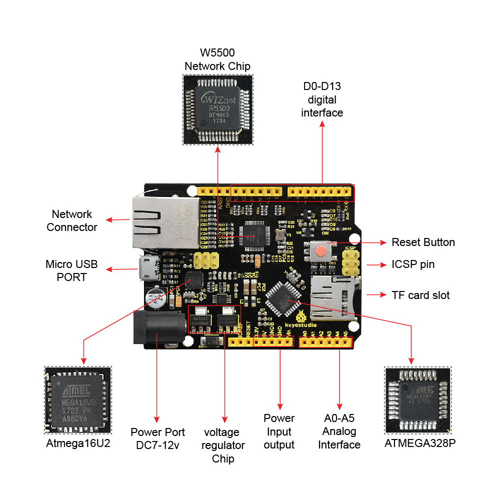 Image 5 - Keyestudio W5500 ETHERNET DEVELOPMENT BOARD For Arduino DIY Project  (WITHOUT POE)-in Integrated Circuits from Electronic Components & Supplies