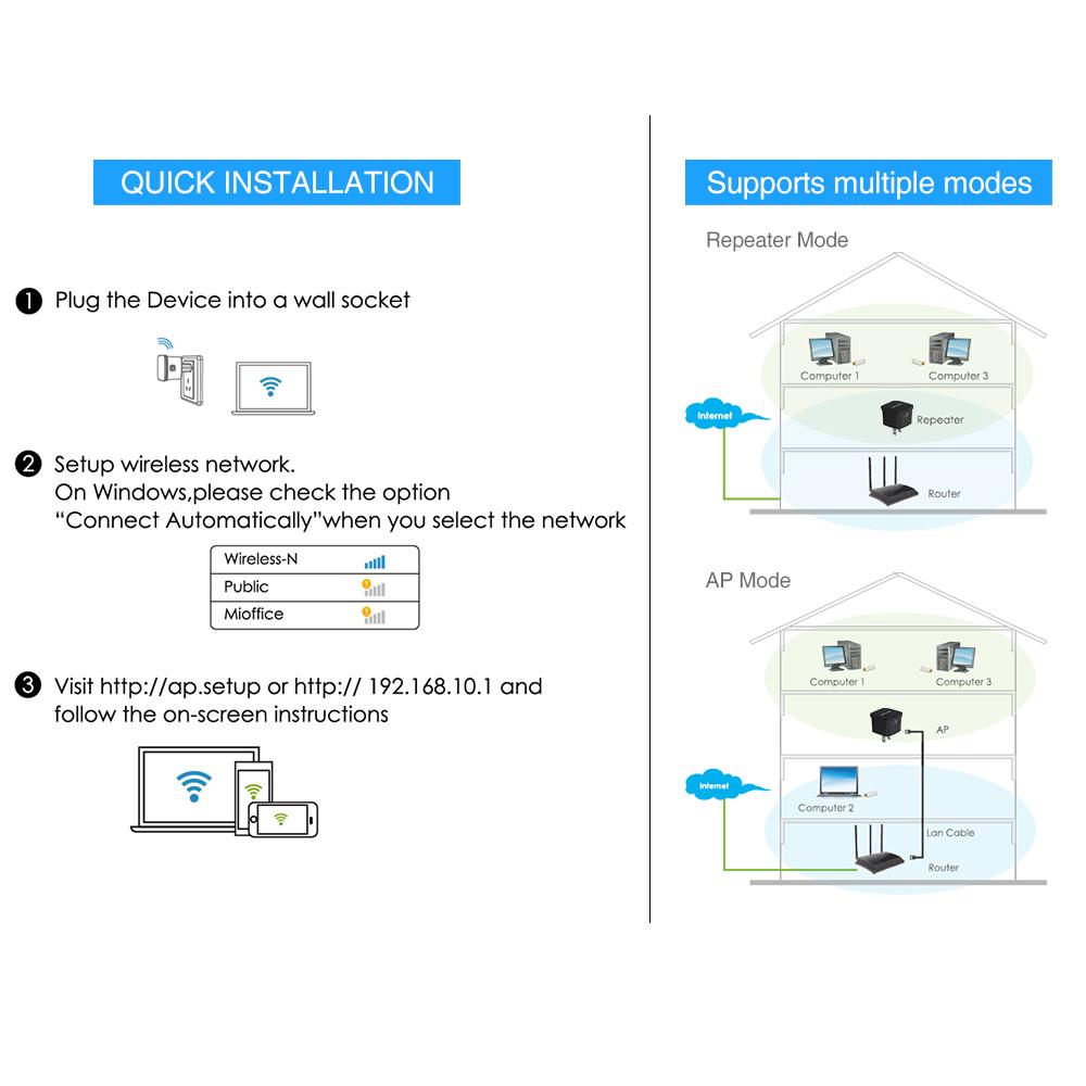 WiFi ulatuse võimendaja