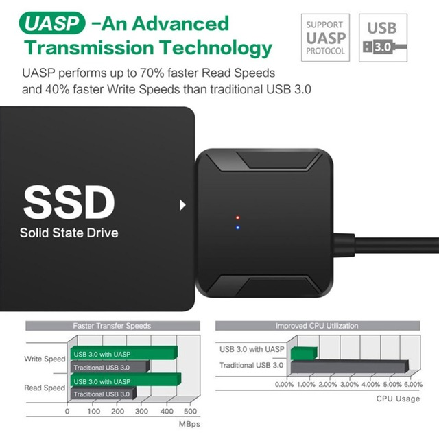 Business Accessories & Gadgets Laptop Accessories High Speed USB Adapter
