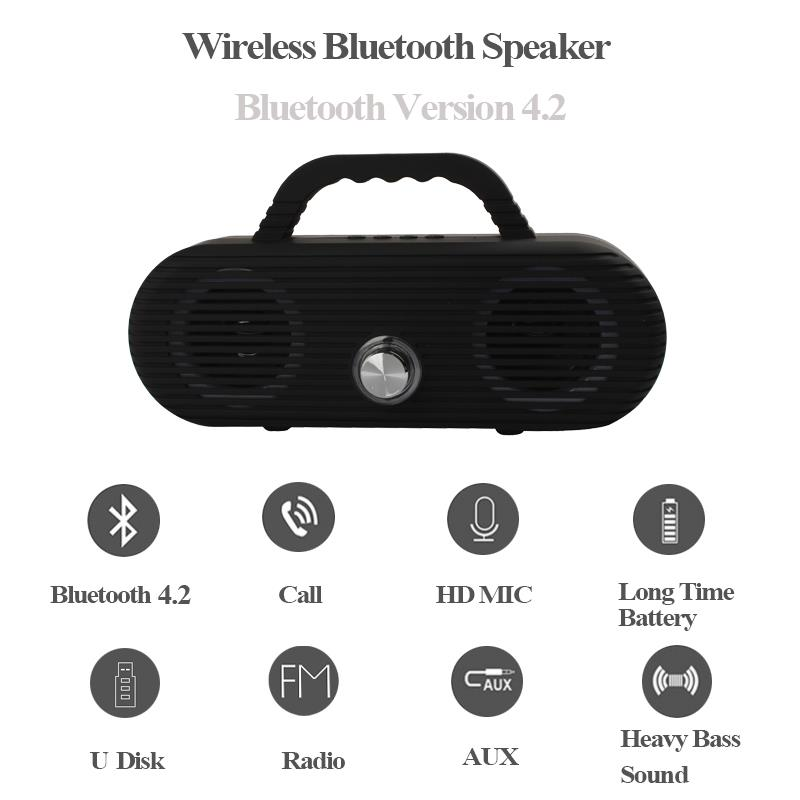 CM86 Portable Bluetooth Speaker Outdoor wireless column Waterproof Computer Speaker Soundbox With TF Card And USB FM radio-in Portable Speakers from Consumer Electronics