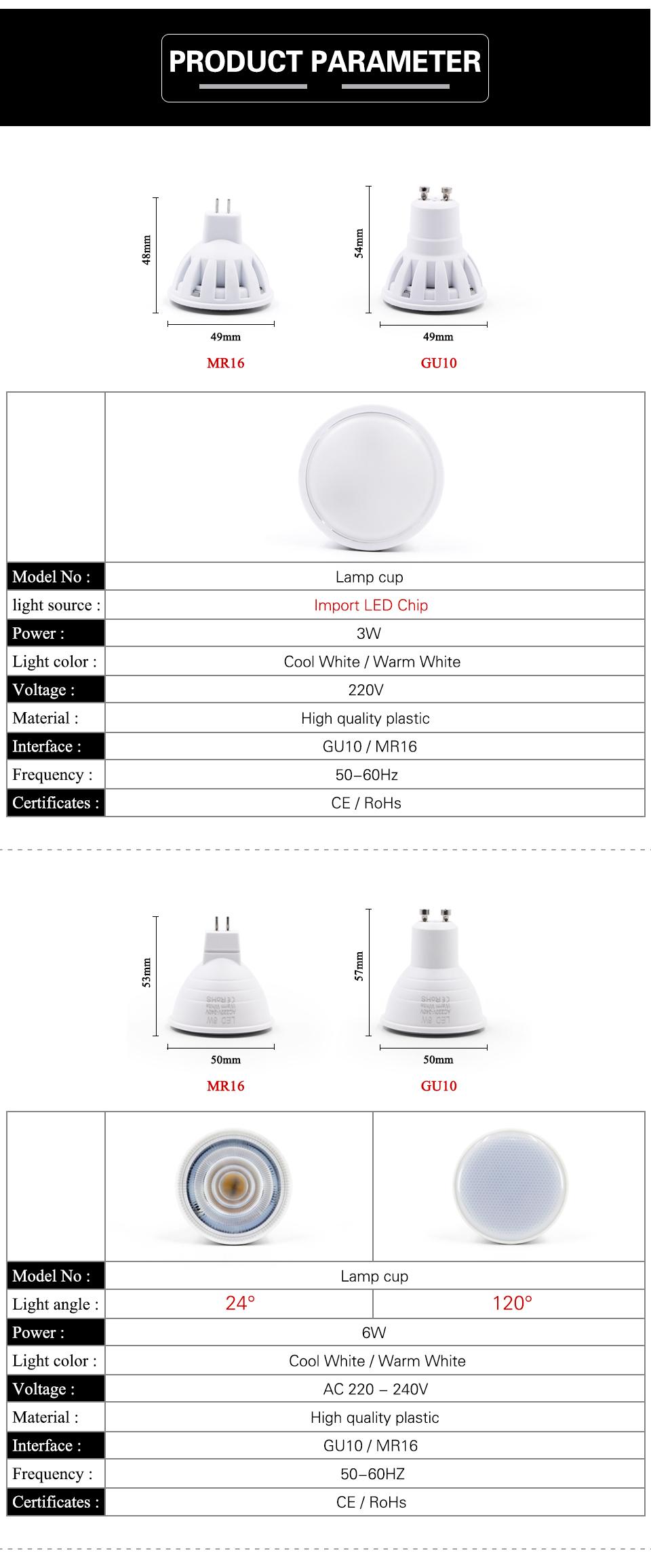 EnwYe lámpara LED GU10 MR16 bombilla LED 3