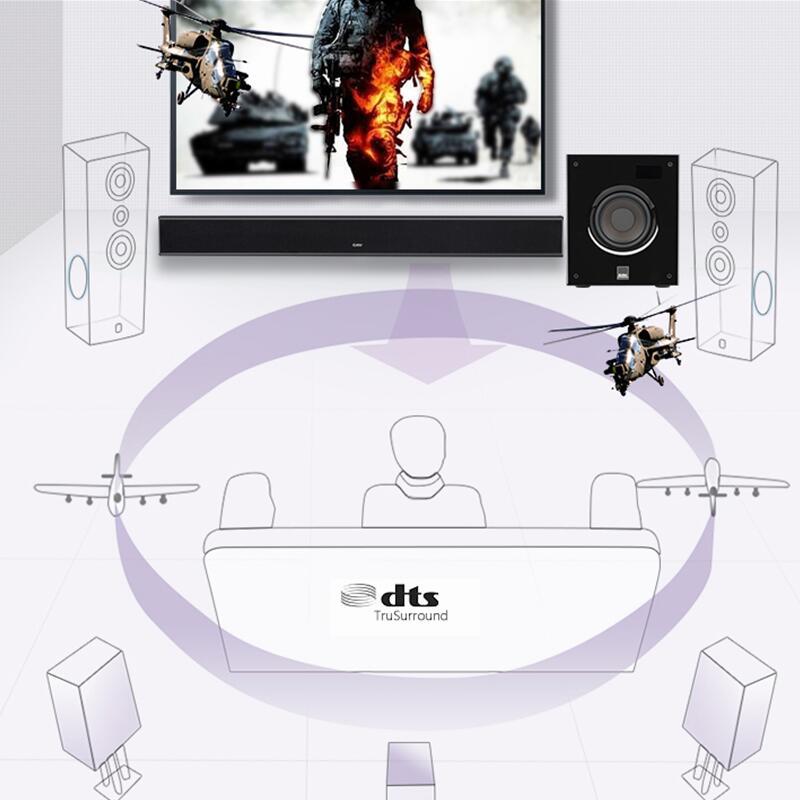 Электрические плиты CAV ALK210 дома Театр Системы 3,1 канала DTS Trusurround звук домашнего кинотеатра с динамик микрофона Комбинации музыкальный центр (Фото 5)