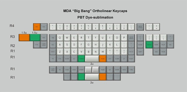 Big Bang 101-key Dye-subbed MDA Profile Thick PBT Ortholinear Keycaps Fit Cherry MX Switches Mechanical Keyboards Free Shipping