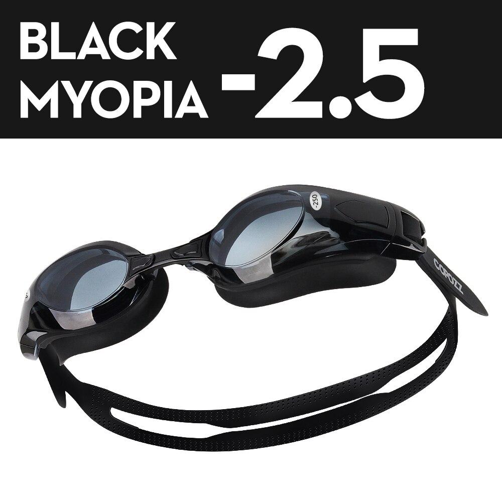 Myopia Black -2.5