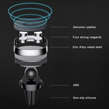 Baseus Metal Car Phone Holder For iPhone 11 Pro Sumsung S9 Xiaomi Magnetic Phone Holder Air Vent Mount Mobile Phone Holder Stand 2