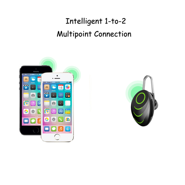 A3 Mini HIFI Wireless Bluetoot Headphones Stereo Bluetooth 4.0 Headset Intelligent Voice Sports Long standby Earphone For Phone