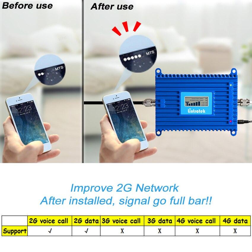 Europe Voice GSM MHz