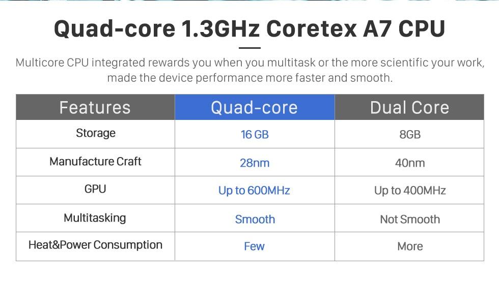 Bluetooth 8.1 Last Quad 3