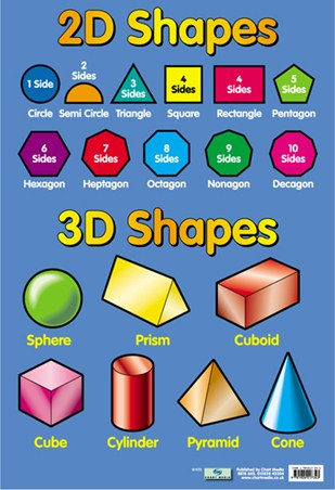 Popular Educational Wall Charts-Buy Cheap Educational Wall Charts ...