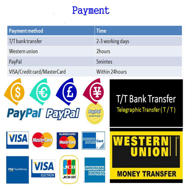 Payment terms_