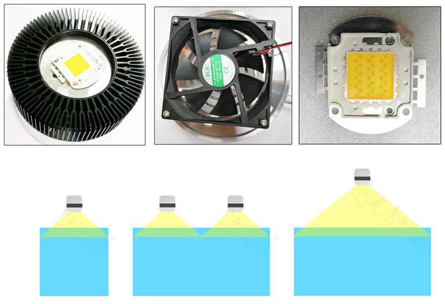 Smart control sunrise sunset APP bluetooth водное растение растут светодиодный световой диммер охлаждающий вентилятор зеленая красная лампа с полным спектром для аквариума