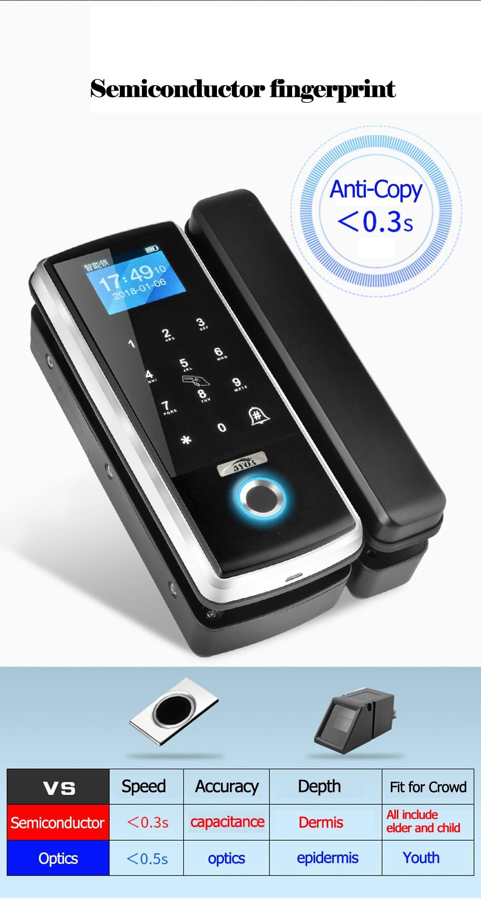 HTB1wtKcd81D3KVjSZFyq6zuFpXaW Smart Door Fingerprint Lock Electronic Digital Gate Opener Electric RFID Biometric finger print security Glass Password Card