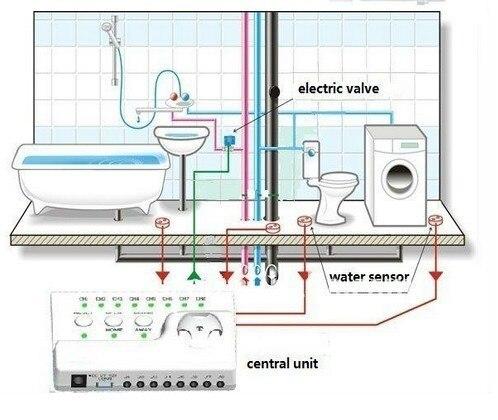 detector water 05