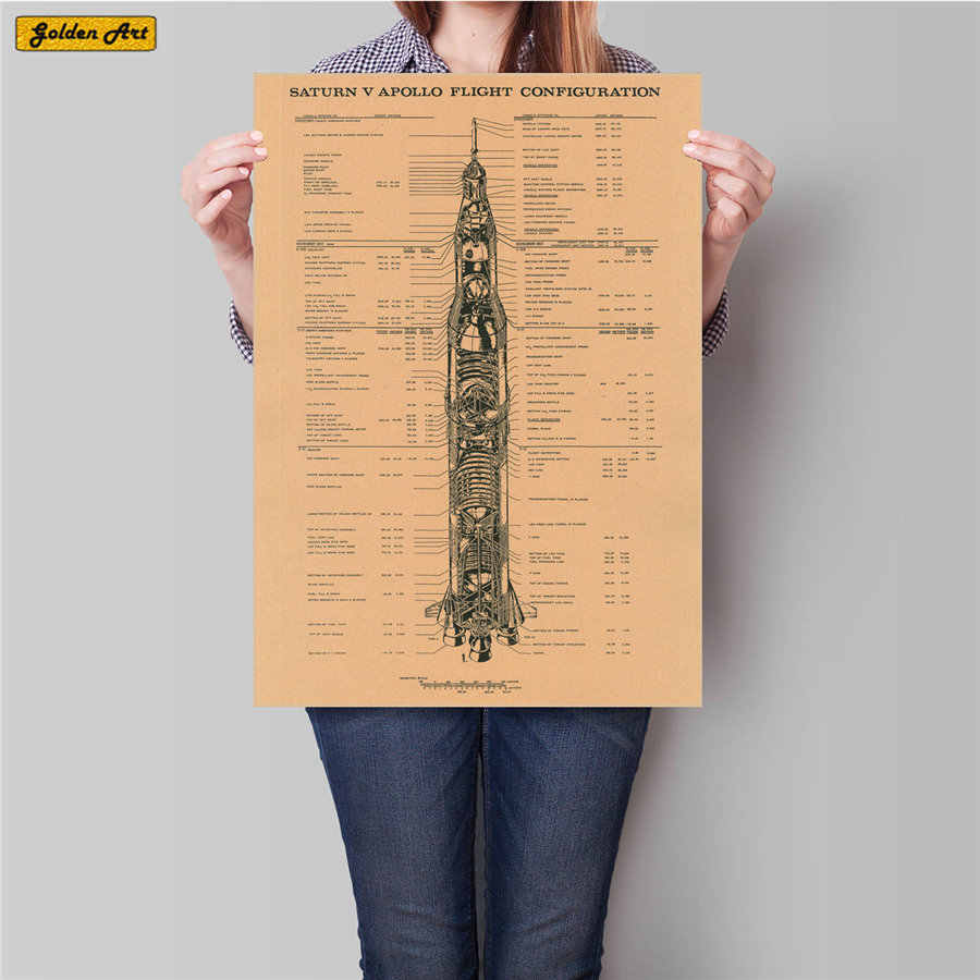 Rocket Construction Structure Chart Vintage Kraft Paper Poster Retro wall sticker living room Astronomy decor 45.5x31.5cm