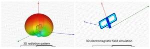 Image 3 - Moxon 915 MHz Long Range Antenna for Frsky R9M TBS Crossfire Module