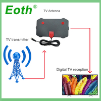 vhf uhf 2pcs Eoth Digital TV Surf פוקס אנטנה TVFox מקורה HDTV בכבלים רדיוס Antena אוויר DVB-T DVB-T2 VHF UHF Antenas כונס Signal (4)