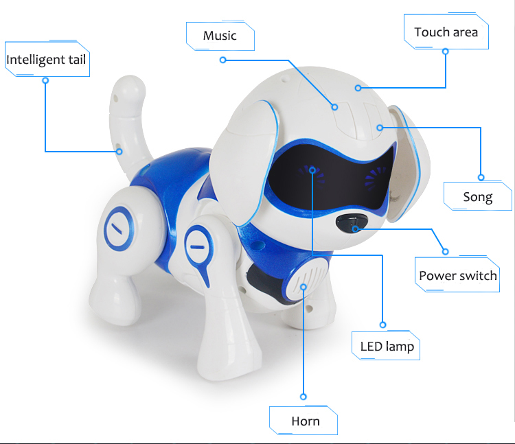 brinquedo robótico animal gesto seguinte