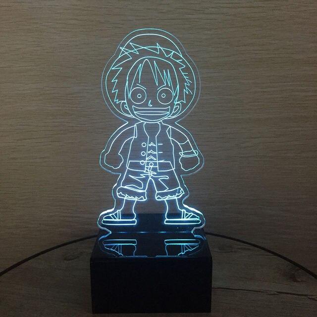 https://ae01.alicdn.com/kf/HTB1wvqtQpXXXXbqXVXXq6xXFXXX3/Een-Stuk-Action-Figure-Luffy-3D-Led-Tafel-Nachtlampje-kleurrijke-Acryl-USB-LED-Verlichting-LED-Lamp.jpg_640x640q90.jpg