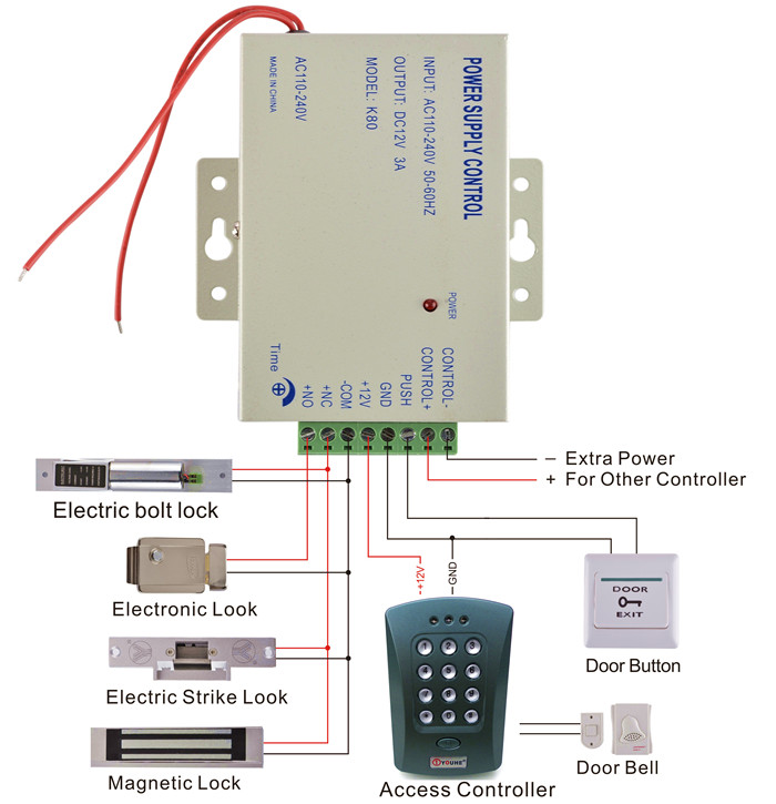 Stainless steel door switch 125khz em card keypad access control wiring diagram cheapraybanclubmaster Images