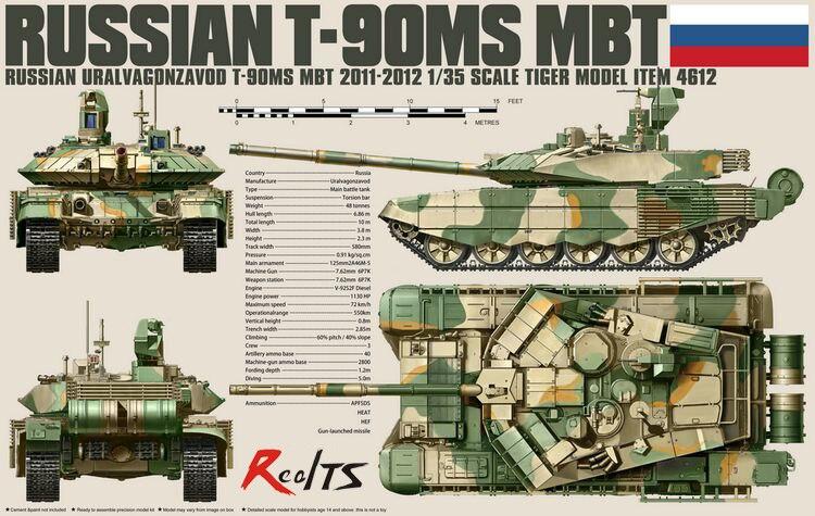 RealTS Tiger Model #4612 1/35 Russian T-90MS MBT