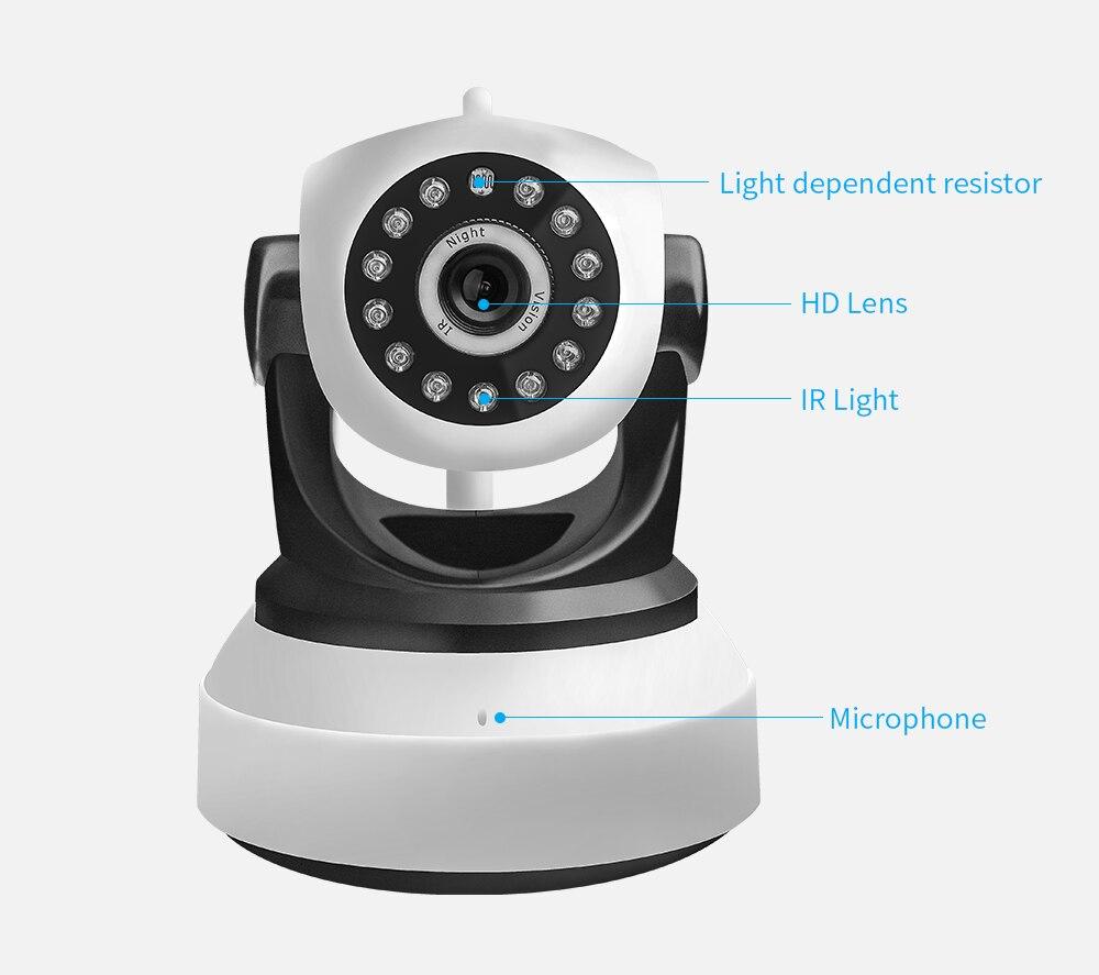 wi-fi ip camera (15)