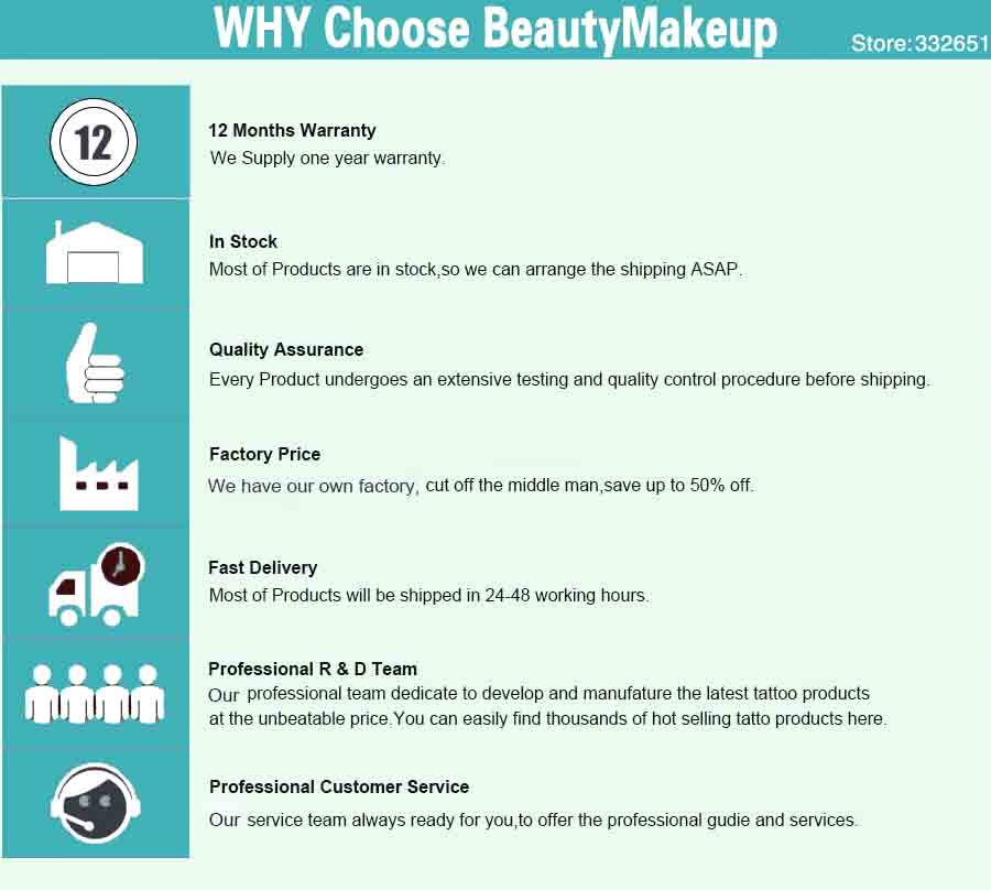 BeautyMakeup Store  FAQ1