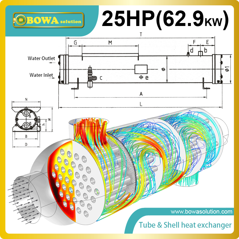 25HP tube and shell heat exchanger is working as water cooled condenser of ice maker machine or ice cream maker or other freezer 15hp water cooled condenser for ice maker machines