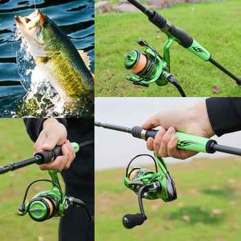 Sougayilang 2.1M 2.4M Spinning Fishing Rod Reel Combo -Carbon Portable Lure Rod Pole with 13+1BB Spinning Fishing Reel Wheel
