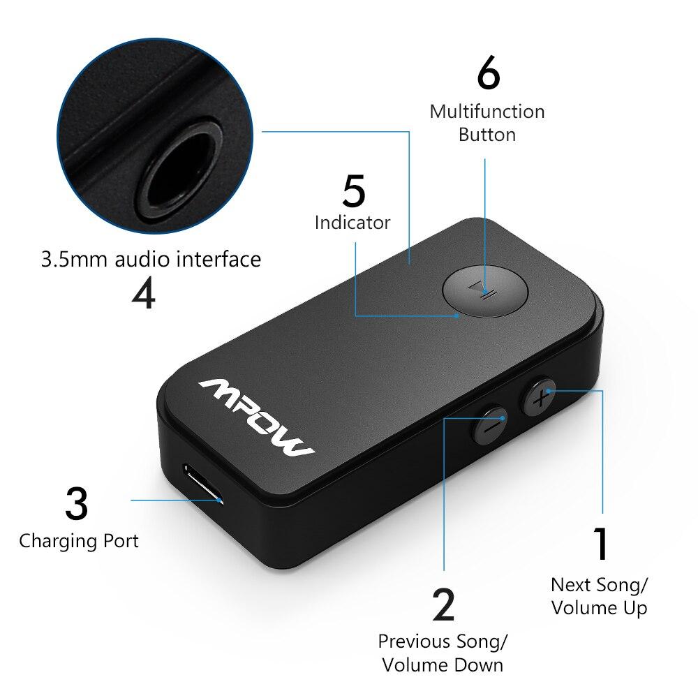Mpow BH044 Bluetooth Receiver  (11)