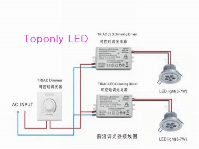 China led panel light Suppliers