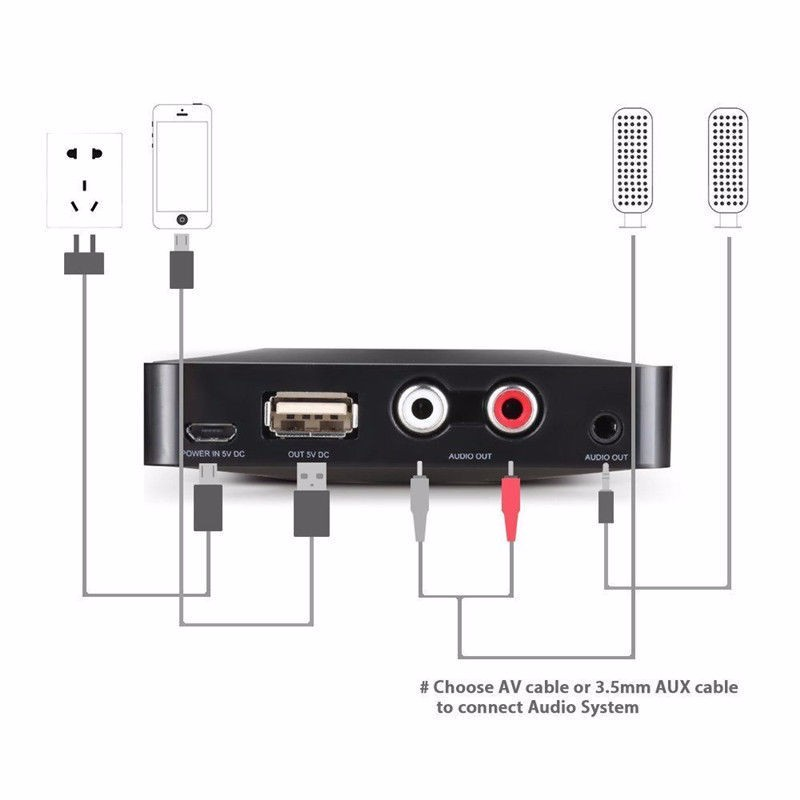 NFC Bluetooth Wireless Desktop Stereo Audio Music Receiver DVD Player Car Speaker USB Adapter  (13)